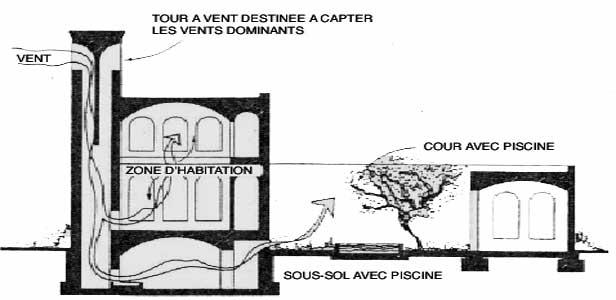 04(tour a vent)