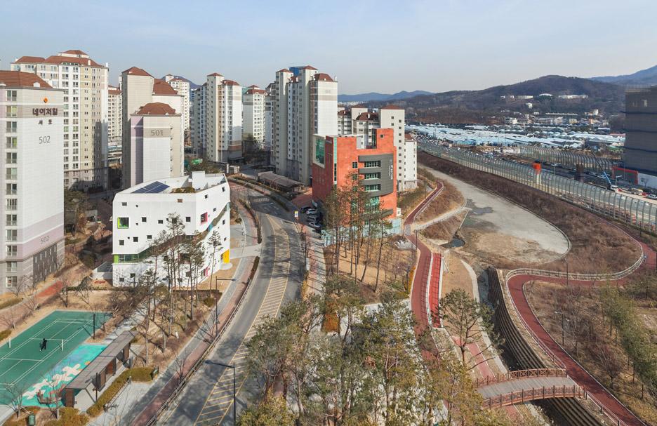 © Kyungsub Shin